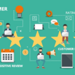 CRM Software for Improved Customer Service