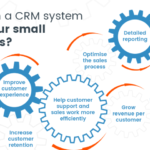 CRM software is an important asset for small organizations? Know it more with CRM Runner