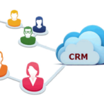 CRMs as Employee Management Software